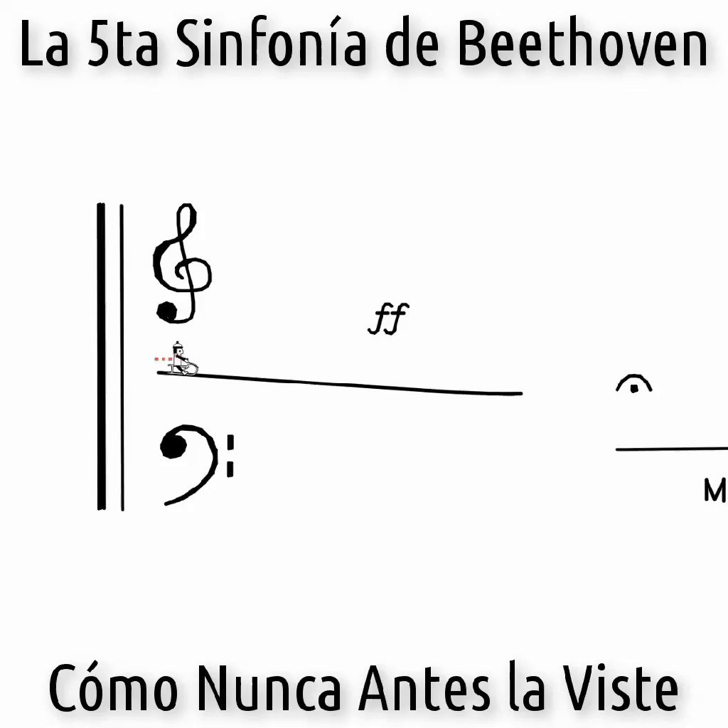 Beethoven como nunca lo viste